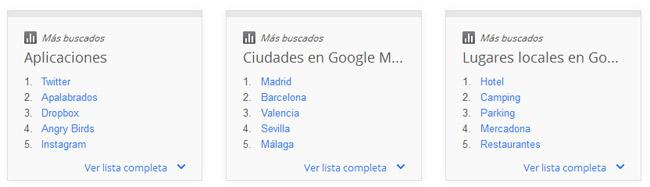 Lista Zeitgeist Google